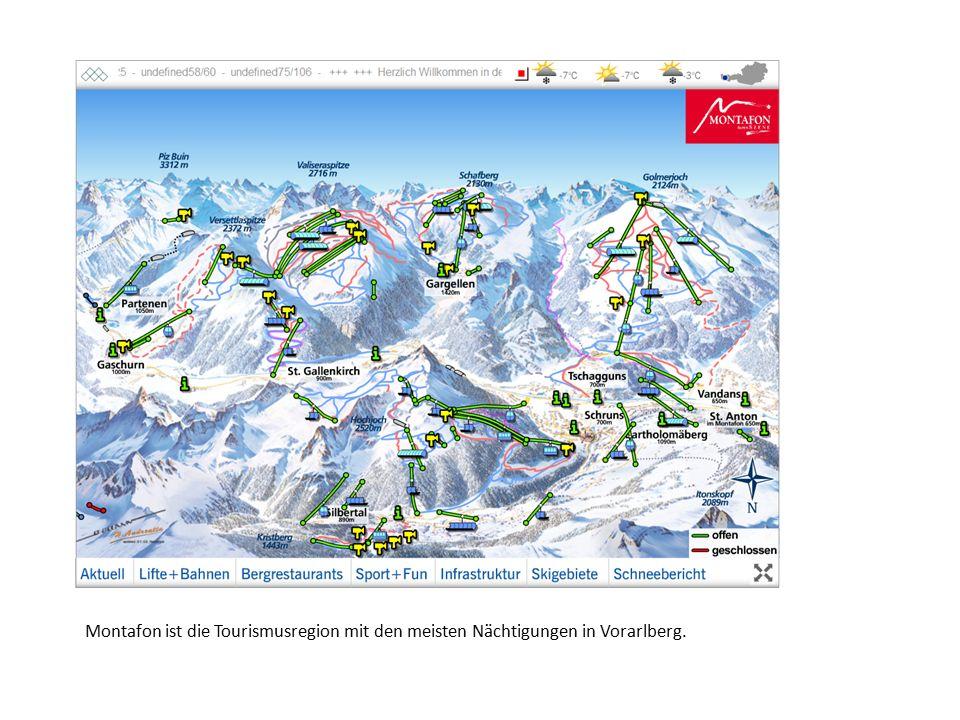Montafon ist die Tourismusregion mit den meisten Nächtigungen in Vorarlberg.
