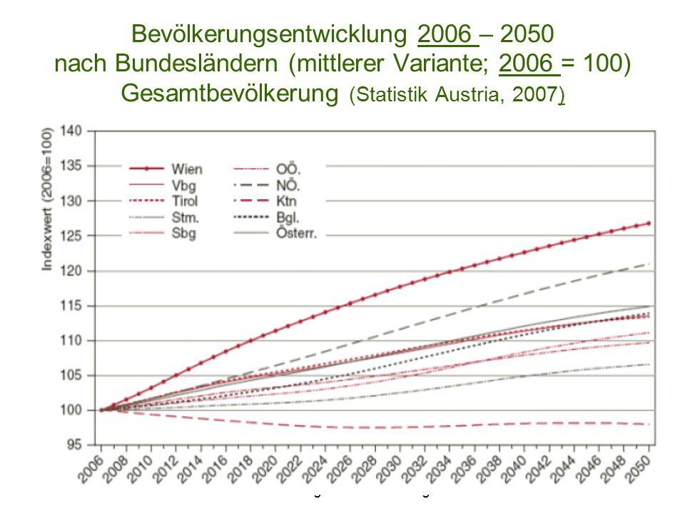 Einführung Public Health Vbg 12 Bevölkerungsentwicklung 2006 – 2050 nach Bundesländern (mittlerer Variante; 2006 = 100) Gesamtbevölkerung (Statistik Austria, 2007)