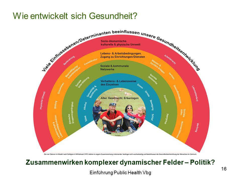 Einführung Public Health Vbg 16 Wie entwickelt sich Gesundheit.