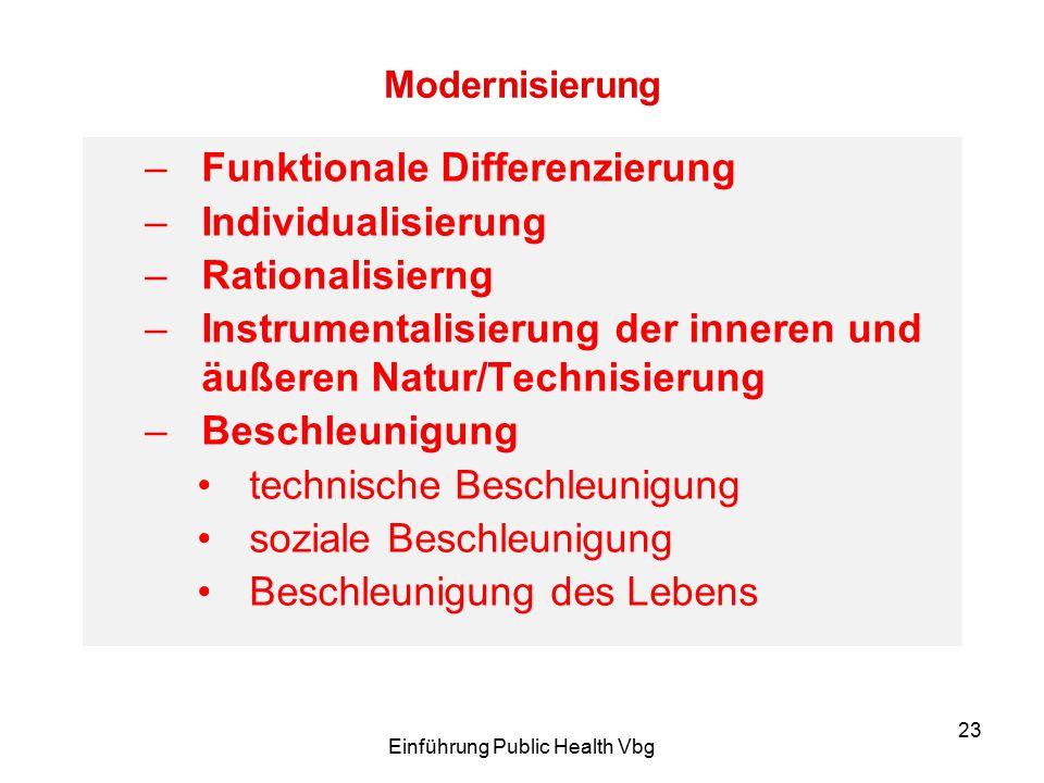 Einführung Public Health Vbg 23 Modernisierung –Funktionale Differenzierung –Individualisierung –Rationalisierng –Instrumentalisierung der inneren und äußeren Natur/Technisierung –Beschleunigung technische Beschleunigung soziale Beschleunigung Beschleunigung des Lebens