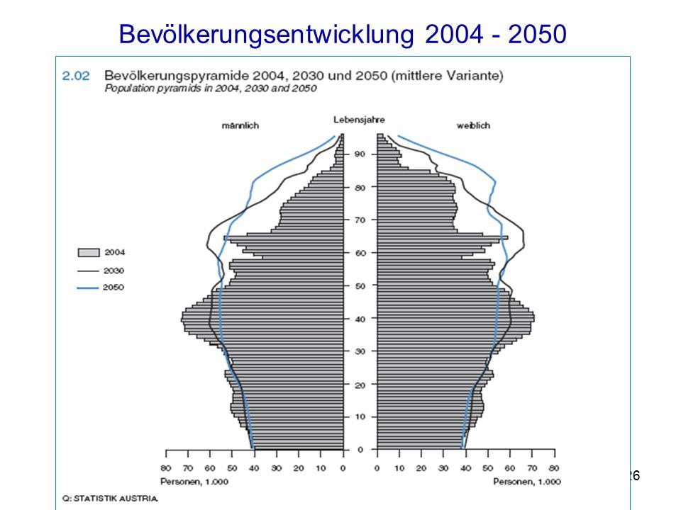Einführung Public Health Vbg 26 Bevölkerungsentwicklung 2004 - 2050
