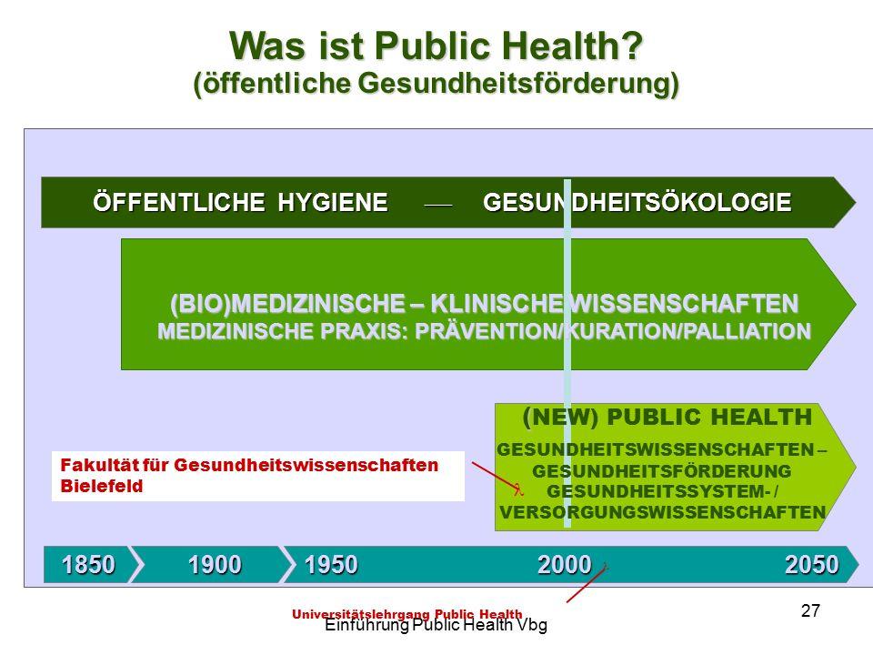 Einführung Public Health Vbg 27 1850 1950 2000 2050 ÖFFENTLICHE HYGIENE  GESUNDHEITSÖKOLOGIE 1900 1900 Was ist Public Health.