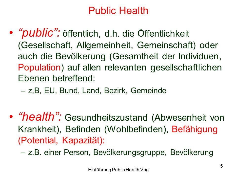 Einführung Public Health Vbg 5 Public Health public : öffentlich, d.h.