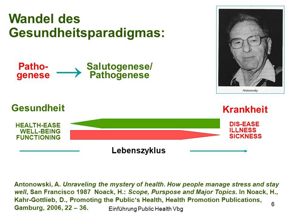 Einführung Public Health Vbg 6 DIS-EASE ILLNESS SICKNESS HEALTH-EASE WELL-BEING FUNCTIONING Wandel des Gesundheitsparadigmas: Lebenszyklus Krankheit Gesundheit Antonowski, A.