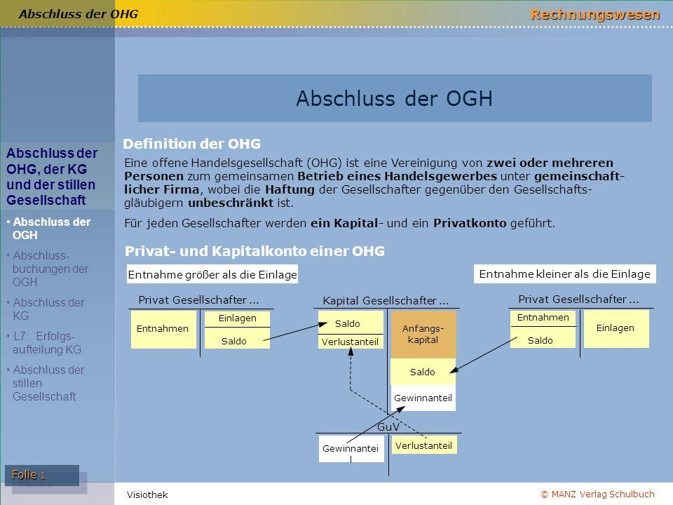 © MANZ Verlag Schulbuch Rechnungswesen Folie 1 Visiothek Abschluss der OHG Abschluss der OHG, der KG und der stillen Gesellschaft Abschluss der OGH Ab