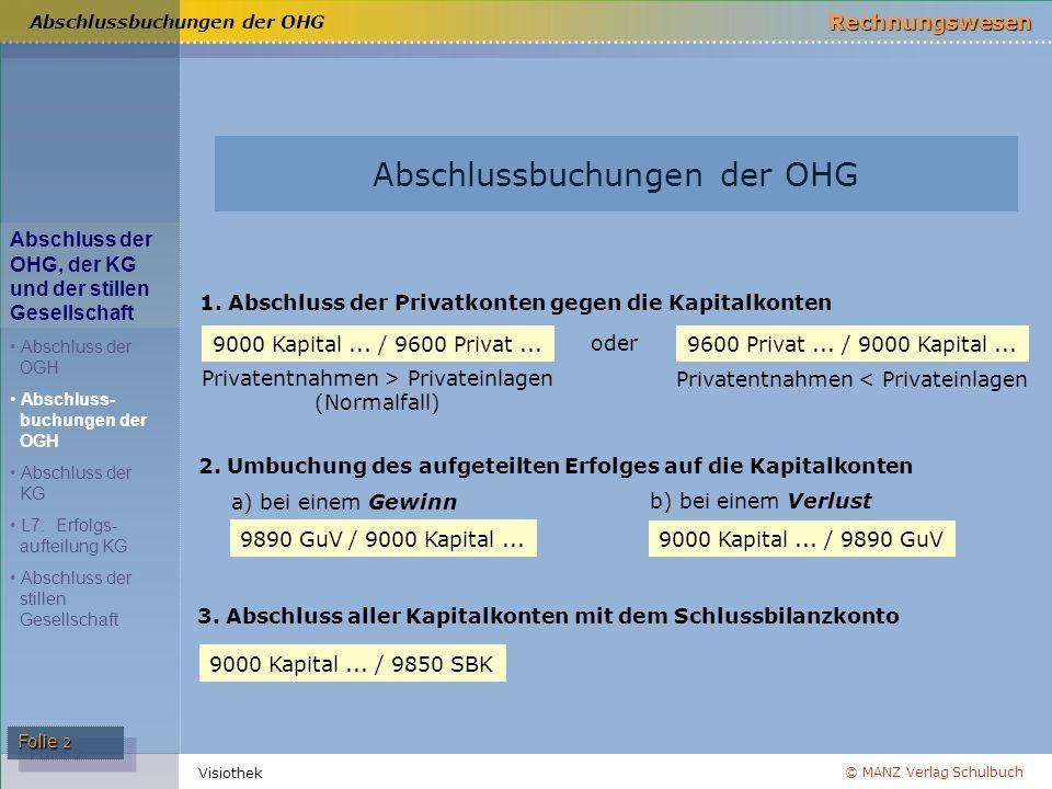 © MANZ Verlag Schulbuch Rechnungswesen Folie 2 Visiothek 1. Abschluss der Privatkonten gegen die Kapitalkonten 9000 Kapital... / 9600 Privat... Privat