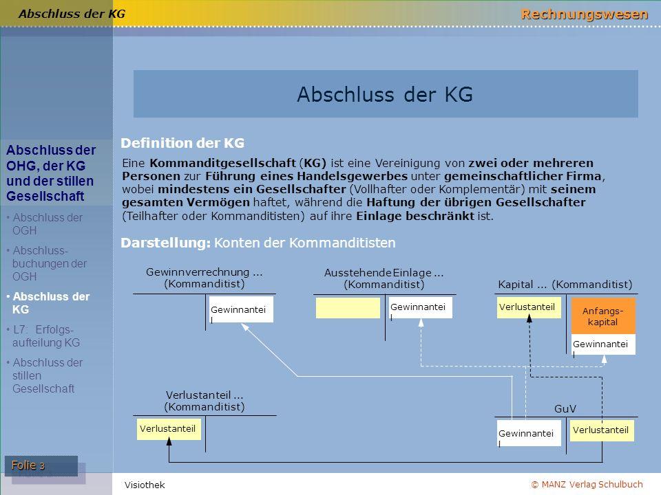 © MANZ Verlag Schulbuch Rechnungswesen Folie 4 Visiothek L 7: ERFOLGSAUFTEILUNG - KG 9000 Kapital Wimmer Privat 200.400,— EBK 321.200,— SBK 323.283, — GuV 202.483,— 5.000, — 52.967,— Anteil Huber Bilanzgewinn 260.450,— 202.483, — Anteil Wimmer EBK 5.000,— GuV 5.000,— SBK 52.967,— GuV 52.967,— 9150 Ausstehende Einlage Huber3730 Gewinnverrechnung Huber 9100 Kapital Huber SBK 100.000,— EBK 100.000,— L 7: ERFOLGSAUFTEILUNG - KG Abschluss der OHG, der KG und der stillen Gesellschaft Abschluss der OGH Abschluss- buchungen der OGH Abschluss der KG L7: Erfolgs- aufteilung KG Abschluss der stillen Gesellschaft