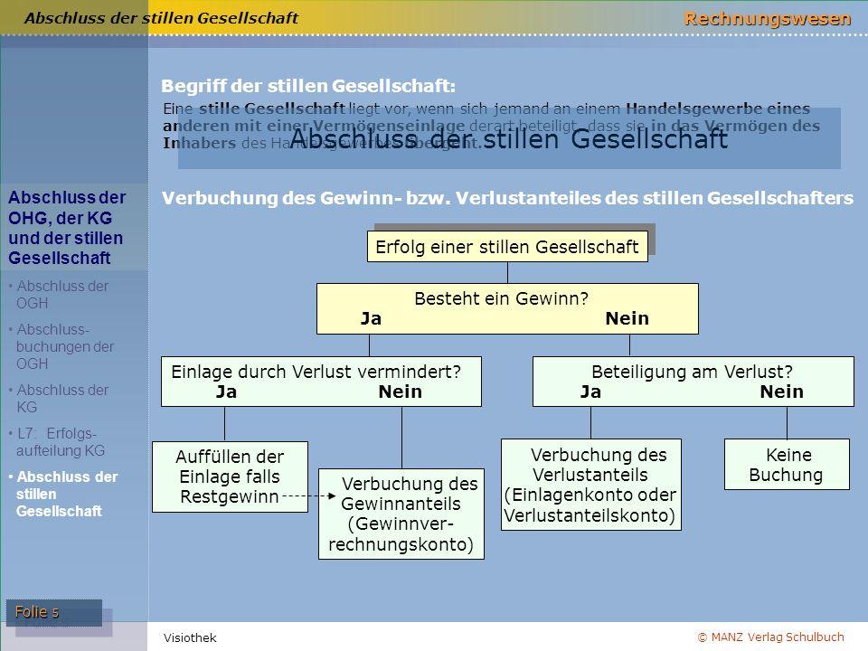 © MANZ Verlag Schulbuch Rechnungswesen Folie 5 Visiothek Verbuchung des Gewinn- bzw. Verlustanteiles des stillen Gesellschafters Erfolg einer stillen