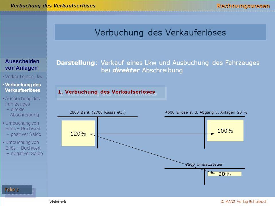 © MANZ Verlag Schulbuch Rechnungswesen Visiothek Folie 2 Darstellung: Verkauf eines Lkw und Ausbuchung des Fahrzeuges bei direkter Abschreibung Verbuchung des Verkaufserlöses 1.