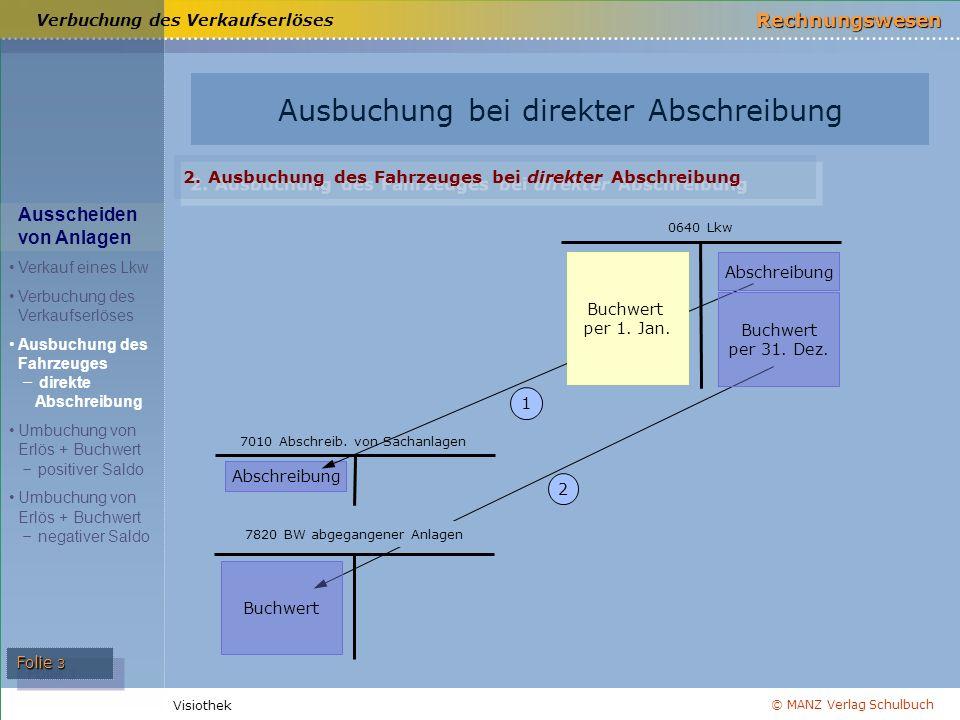 © MANZ Verlag Schulbuch Rechnungswesen Visiothek Folie 3 2. Ausbuchung des Fahrzeuges bei direkter Abschreibung Verbuchung des Verkaufserlöses Abschre