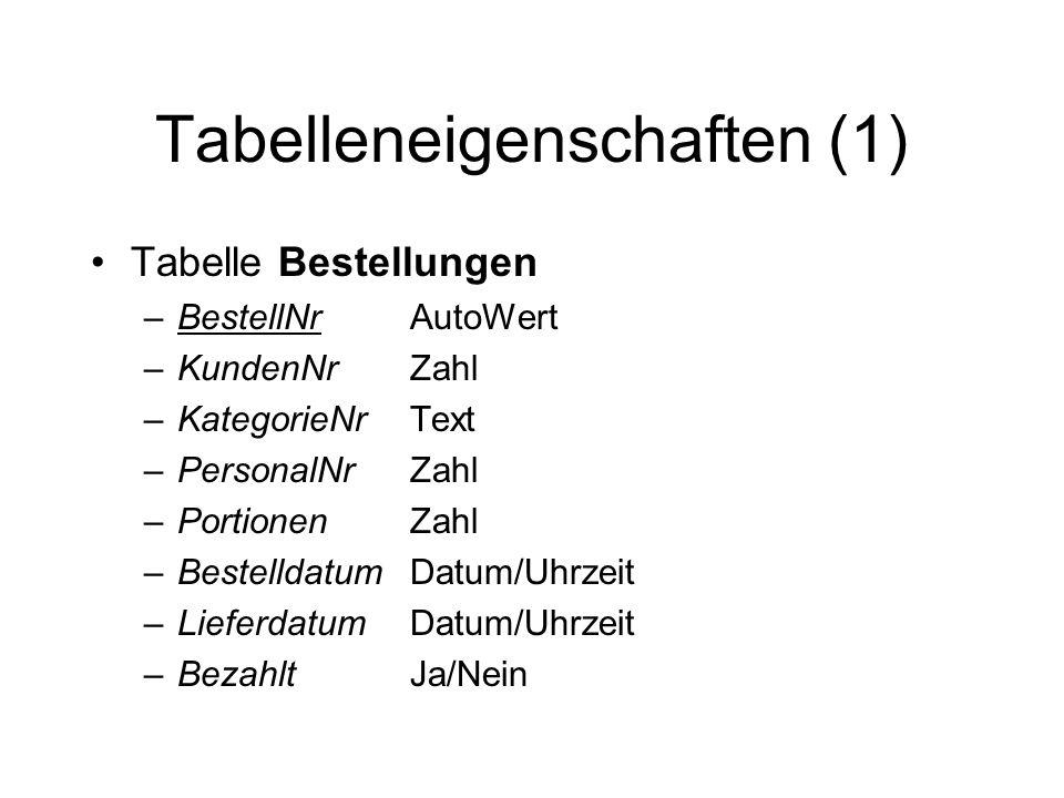 Tabelleneigenschaften (1) Tabelle Bestellungen –BestellNrAutoWert –KundenNrZahl –KategorieNrText –PersonalNrZahl –PortionenZahl –BestelldatumDatum/Uhr