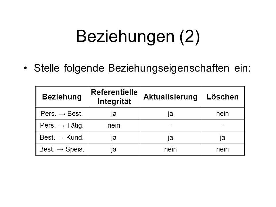 Beziehungen (2) Stelle folgende Beziehungseigenschaften ein: Beziehung Referentielle Integrität AktualisierungLöschen Pers. → Best.ja nein Pers. → Tät