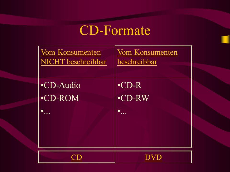 CDDVD Nicht beschreibbare, beschreibbare und wiederbeschreibbare Formate CD-AudioCD-ROMCD-RCD-RW Optischer Massenspeicher Zum Speichern von Musik Für Multimedia- Anwendungen Kann nur gelesen aber nicht beschrieben werden Beschreibbar Zur Speicherung von Audio und Daten Kann einmal beschrieben werden Variante der CD- ROM Beschreibbar und Löschbar Für Daten und Audio