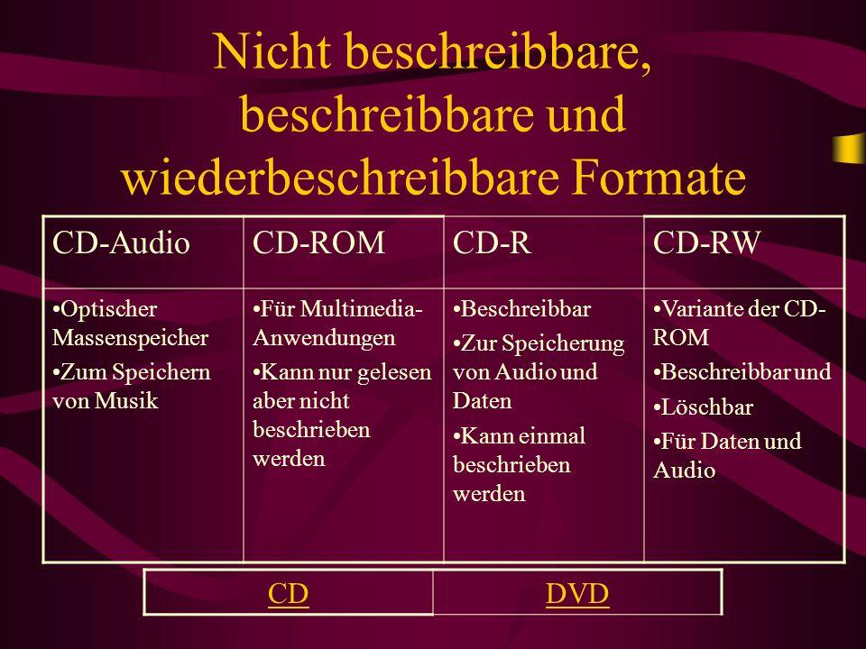 CDDVD Nicht beschreibbare, beschreibbare und wiederbeschreibbare Formate CD-AudioCD-ROMCD-RCD-RW Optischer Massenspeicher Zum Speichern von Musik Für