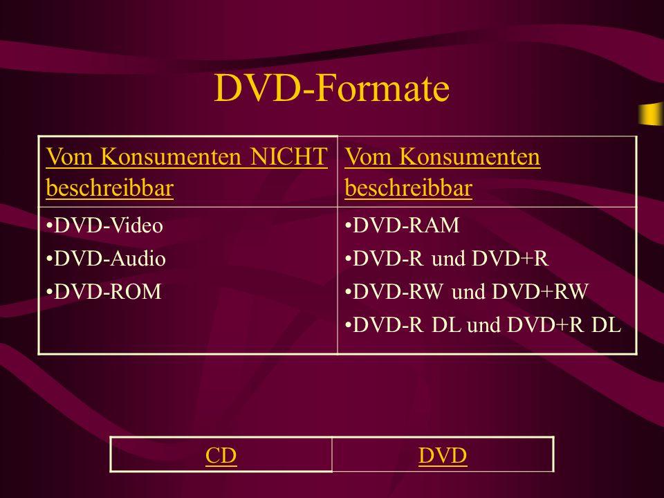 CDDVD NICHT beschreibbare Formate DVD-VideoDVD-AudioDVD-ROM Bekanntestes Format Problemlos abspielbar Sehr gute Bild- und Tonqualität Kein Spulen mehr nötig Mehrere Tonspuren Zuschaltbare Untertitel Menü Enthält nur Toninformationen Bessere Klangqualität als normale Audio-CD Dient dem Abrufen von Computerdaten Direkter Nachfolger der CD-ROM Viel mehr Speicherplatz als CD-ROM Höhere Datendichte