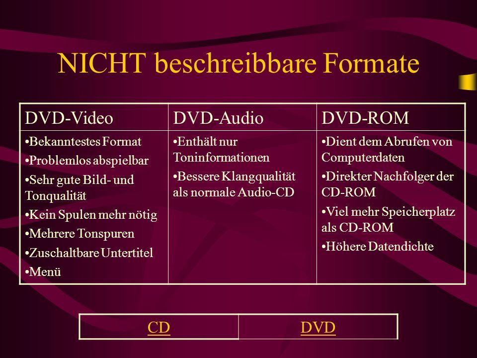 CDDVD NICHT beschreibbare Formate DVD-VideoDVD-AudioDVD-ROM Bekanntestes Format Problemlos abspielbar Sehr gute Bild- und Tonqualität Kein Spulen mehr