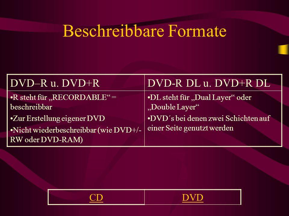 """CDDVD Beschreibbare Formate DVD–R u. DVD+RDVD-R DL u. DVD+R DL R steht für """"RECORDABLE"""" = beschreibbar Zur Erstellung eigener DVD Nicht wiederbeschrei"""