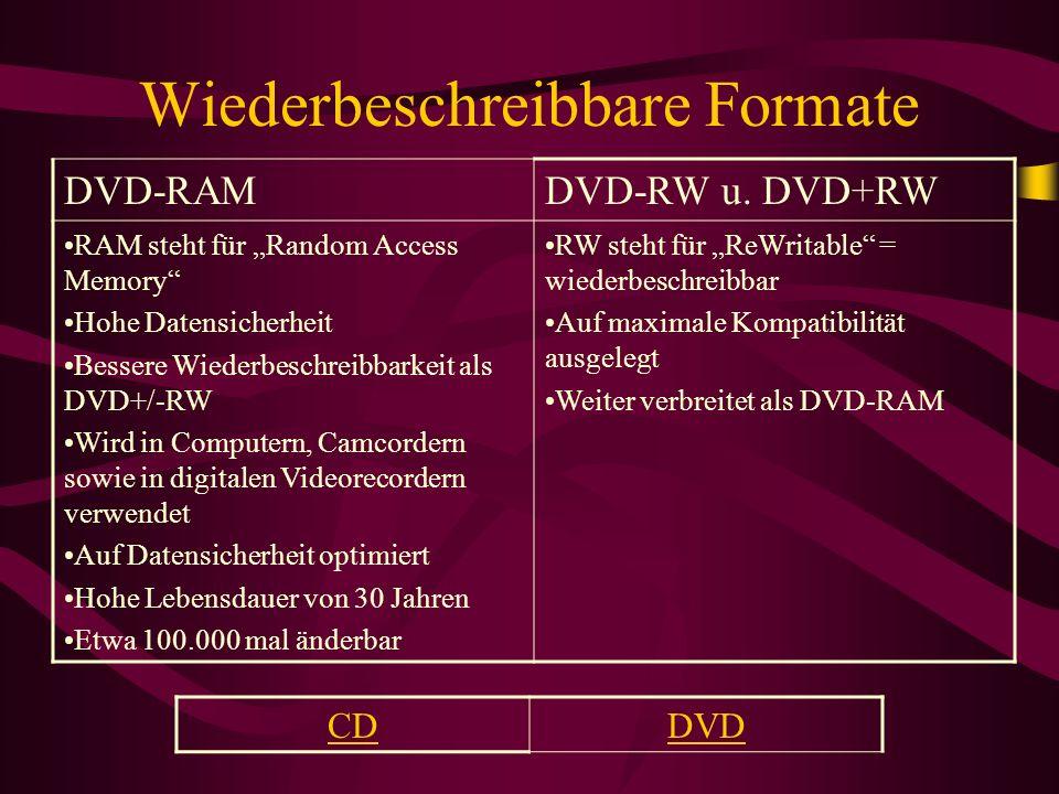 """CDDVD Wiederbeschreibbare Formate DVD-RAMDVD-RW u. DVD+RW RAM steht für """"Random Access Memory"""" Hohe Datensicherheit Bessere Wiederbeschreibbarkeit als"""