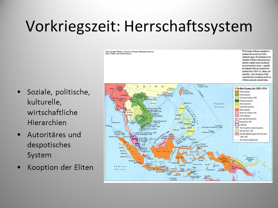 Vorkriegszeit: Herrschaftssystem Soziale, politische, kulturelle, wirtschaftliche Hierarchien Autoritäres und despotisches System Kooption der Eliten