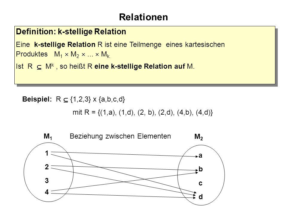 Relationen Definition: k-stellige Relation Eine k-stellige Relation R ist eine Teilmenge eines kartesischen Produktes M 1  M 2 ...