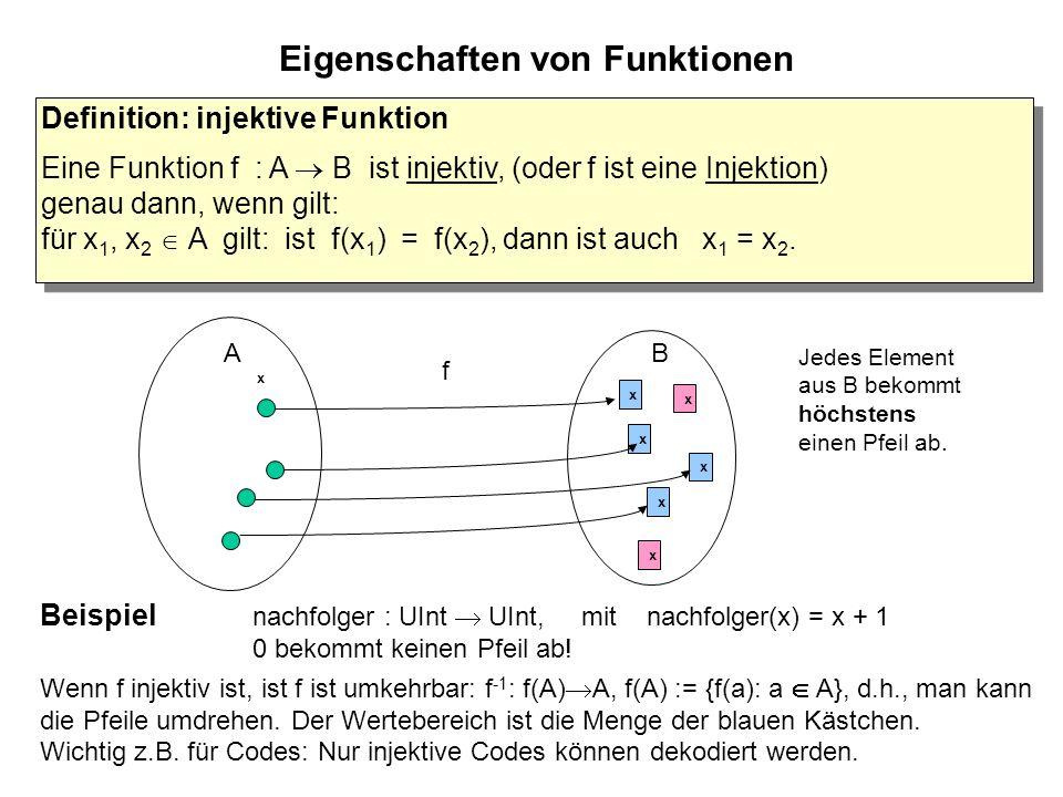 Eigenschaften von Funktionen Beispiel nachfolger : UInt  UInt, mit nachfolger(x) = x + 1 0 bekommt keinen Pfeil ab.