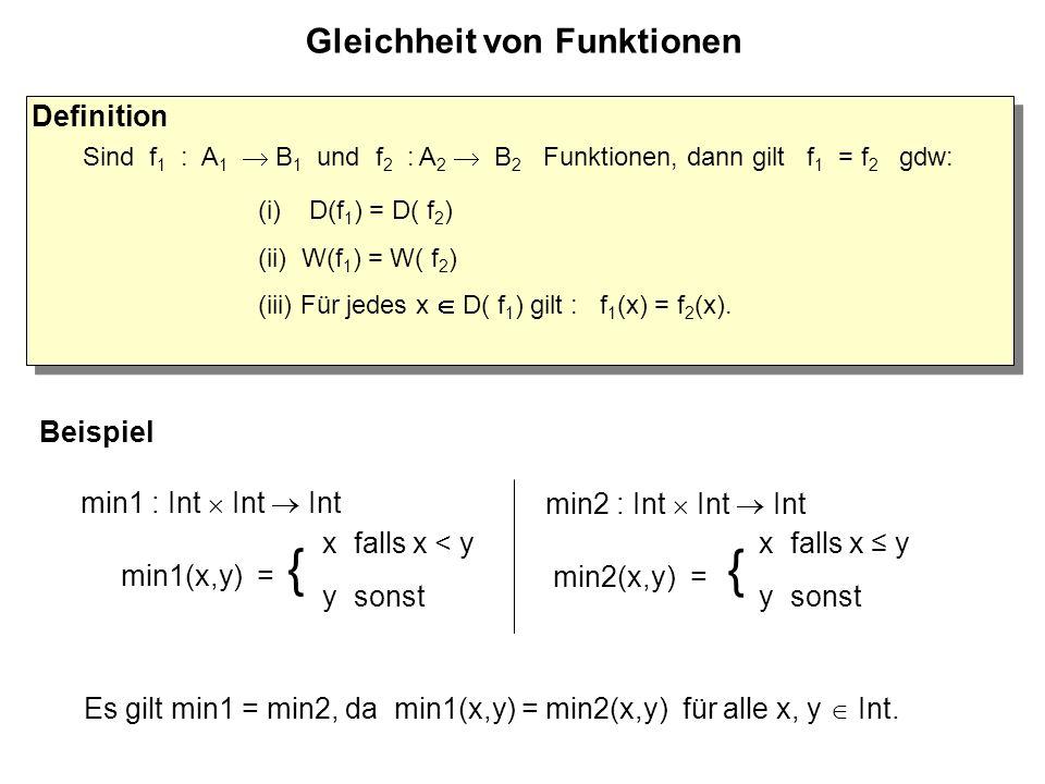 Gleichheit von Funktionen Definition Sind f 1 : A 1  B 1 und f 2 : A 2  B 2 Funktionen, dann gilt f 1 = f 2 gdw: Definition Sind f 1 : A 1  B 1 und f 2 : A 2  B 2 Funktionen, dann gilt f 1 = f 2 gdw: (i) D(f 1 ) = D( f 2 ) (ii) W(f 1 ) = W( f 2 ) (iii) Für jedes x  D( f 1 ) gilt : f 1 (x) = f 2 (x).