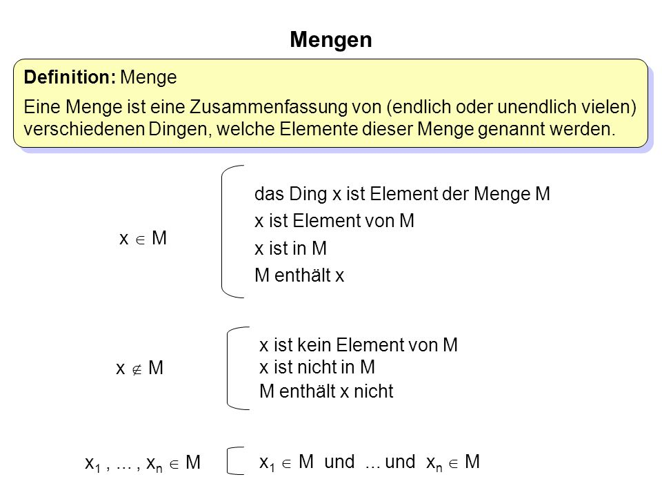 Notation von Mengen M = { x 1,..., x n } falls die Menge M genau die Elemente x 1,..., x n enthält.