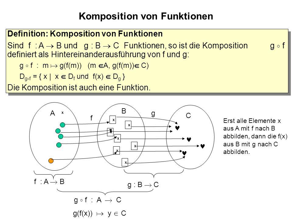 Komposition von Funktionen Definition: Komposition von Funktionen Sind f : A  B und g : B  C Funktionen, so ist die Komposition g  f definiert als Hintereinanderausführung von f und g: g  f :  m   g(f(m)) (m  A, g(f(m))  C) D g  f = { x | x  D f und f(x)  D g } Die Komposition ist auch eine Funktion.