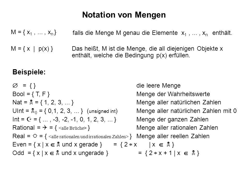 Mengenoperationen M 1  M 2 = { x | x  M 1 oder x  M 2 } M 1  M 2 = { x | x  M 1 und x  M 2 } Vereinigung Durchschnitt M 1 \ M 2 = { x | x  M 1 und x  M 2 } Differenz Beispiele Even  Odd = Int Even  Odd = { } Nat = UInt \ { 0 } { 2,3,5,7 }  { 2,4,6,8 } = { 2,3,4,5,6,7,8 } { 2,3,5,7 }  { 2,4,6,8 } = { 2 } M1M1 M2M2 M 1  M 2 M 1  M 2 M 1 \ M 2 M 2 \ M 1