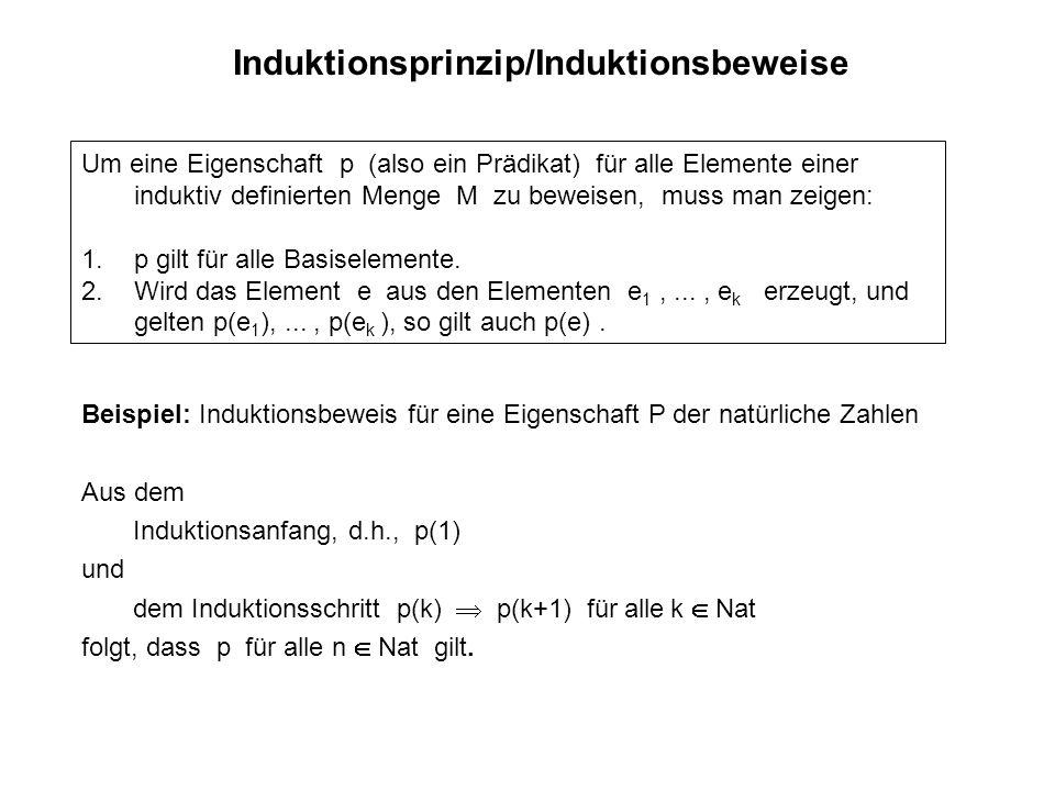 Induktionsprinzip/Induktionsbeweise Beispiel: Induktionsbeweis für eine Eigenschaft P der natürliche Zahlen Aus dem Induktionsanfang, d.h., p(1) und dem Induktionsschritt p(k)  p(k+1) für alle  k  Nat folgt, dass p für alle n  Nat gilt.