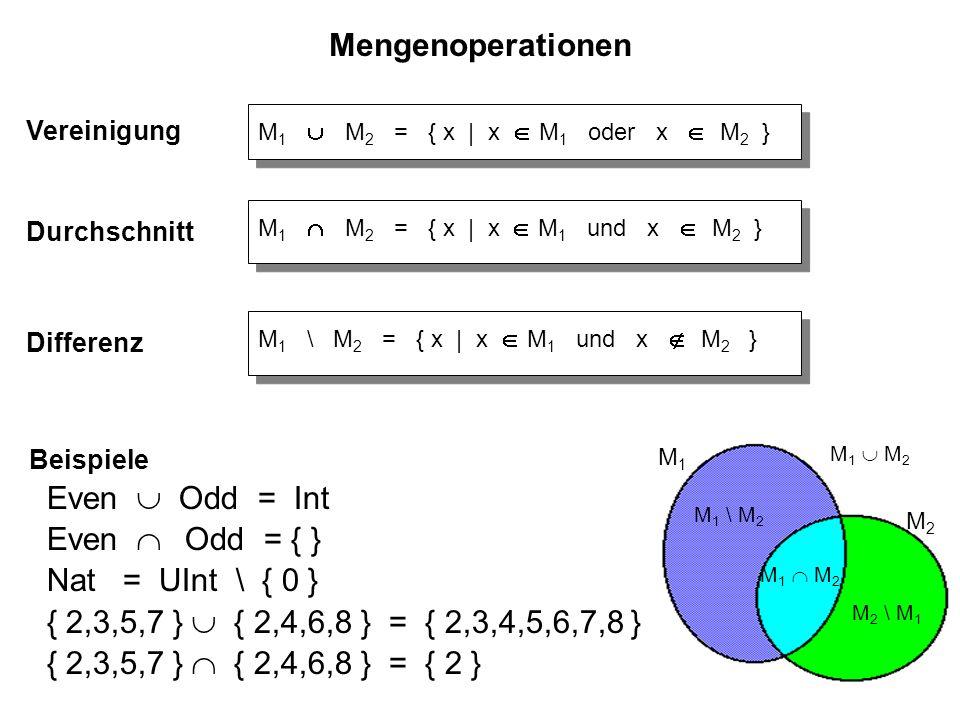 Logische Operatoren Definition: Implikation P  Q Es seien M eine Menge und P und Q Prädikate dann impliziert das Prädikat P das Prädikat Q falls gilt: Wenn P = T dann Q = T Notation: P  Q Definition: Äquivalenz P  Q Die Prädikate P und Q heißen äquivalent, genau dann wenn gilt: P  Q und Q  P Definition: Implikation P  Q Es seien M eine Menge und P und Q Prädikate dann impliziert das Prädikat P das Prädikat Q falls gilt: Wenn P = T dann Q = T Notation: P  Q Definition: Äquivalenz P  Q Die Prädikate P und Q heißen äquivalent, genau dann wenn gilt: P  Q und Q  P  FTFTTTFT FTFTTTFT P Q Vorsicht.