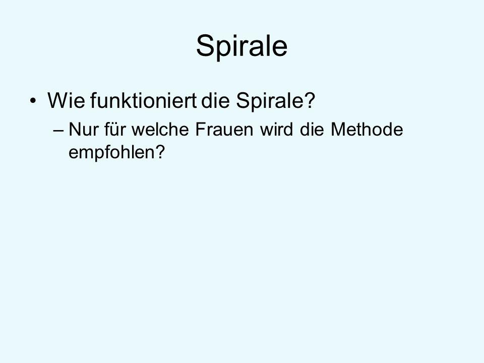 Spirale Wie funktioniert die Spirale? –Nur für welche Frauen wird die Methode empfohlen?