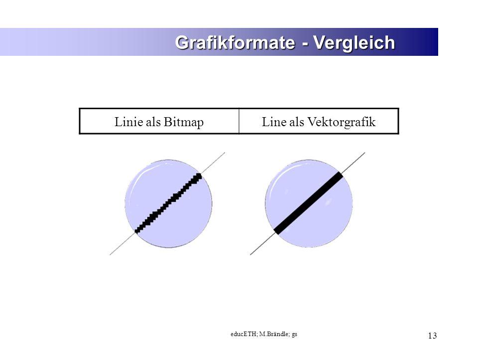educETH; M.Brändle; gs 13 Grafikformate - Vergleich Linie als BitmapLine als Vektorgrafik
