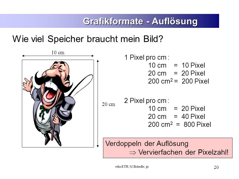 educETH; M.Brändle; gs 20 Grafikformate - Auflösung Wie viel Speicher braucht mein Bild.