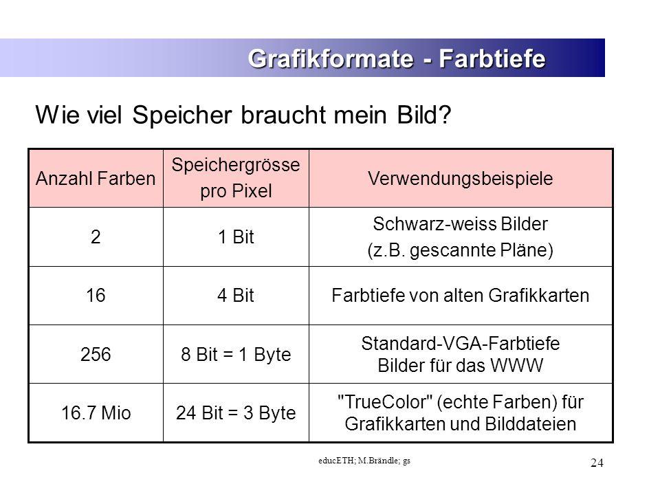 educETH; M.Brändle; gs 24 Grafikformate - Farbtiefe Wie viel Speicher braucht mein Bild.