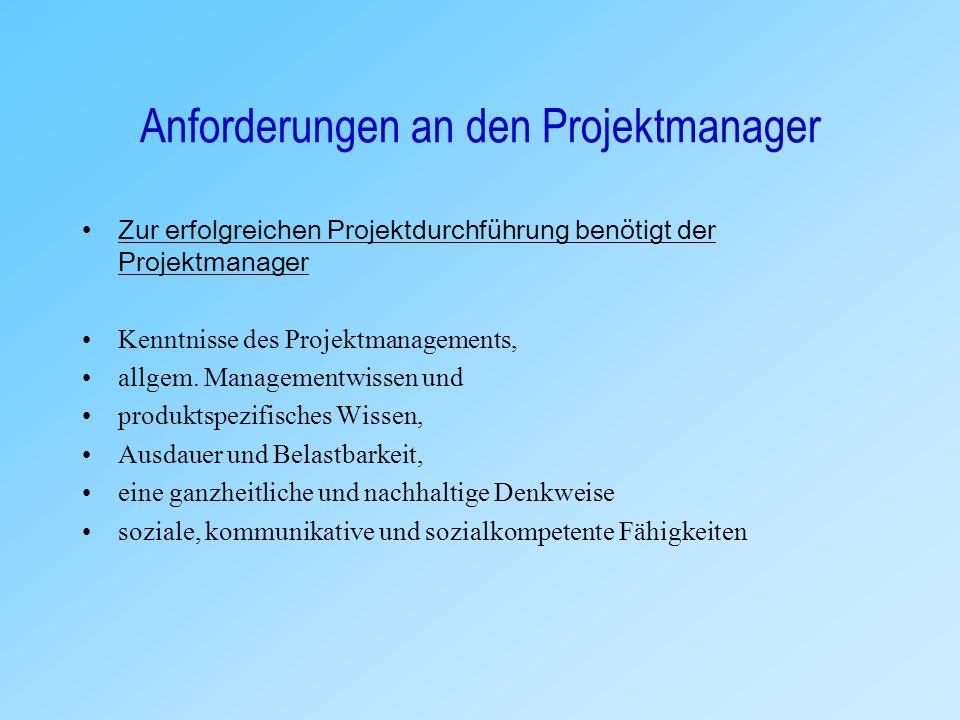 Anforderungen an den Projektmanager Zur erfolgreichen Projektdurchführung benötigt der Projektmanager Kenntnisse des Projektmanagements, allgem.