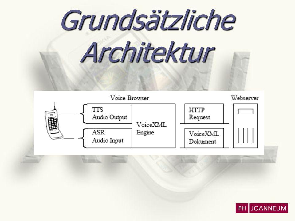 Grundsätzliche Architektur