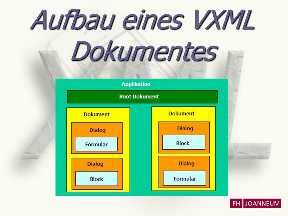 Funktion Session wird durch Interaktion mit einem VXML Interpreter gestartet Abbruch durch Benutzer, Dokument oder Interpreterkontext Übergänge werden explizit oder implizit durch den FIA durchgeführt
