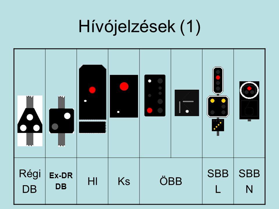 Hívójelzések (1) Régi DB Ex-DR DB HlKsÖBB SBB L SBB N
