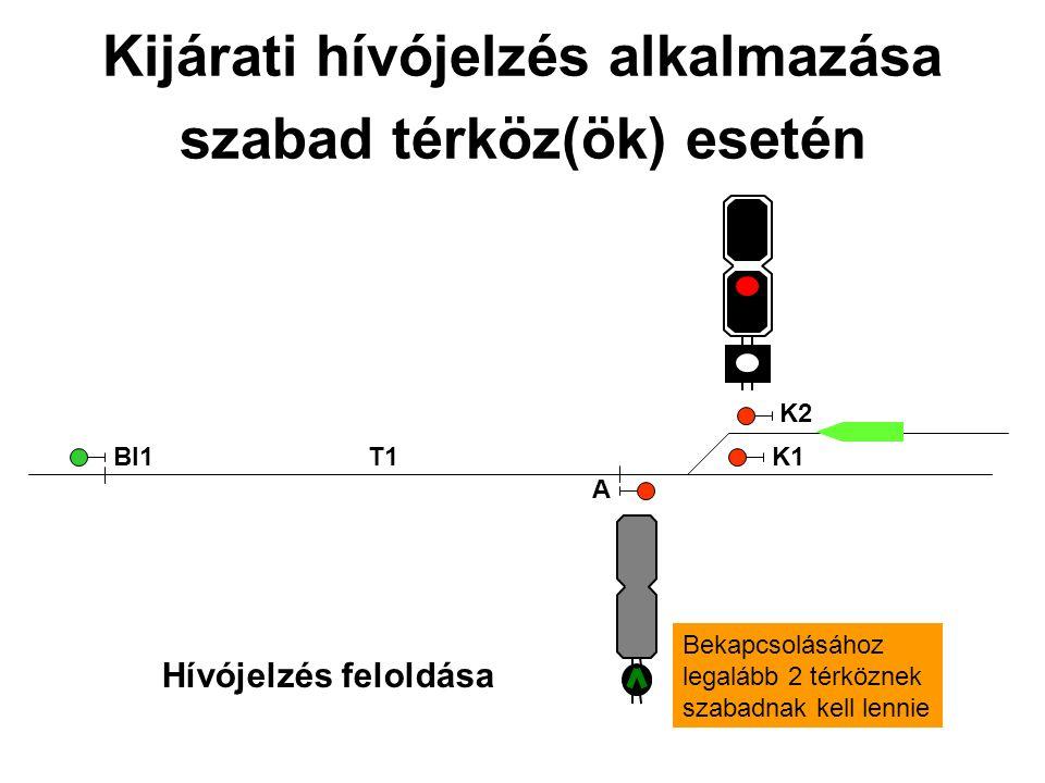 Kijárati hívójelzés alkalmazása szabad térköz(ök) esetén A K1 K2 Bl1 Hívójelzés feloldása Bekapcsolásához legalább 2 térköznek szabadnak kell lennie T