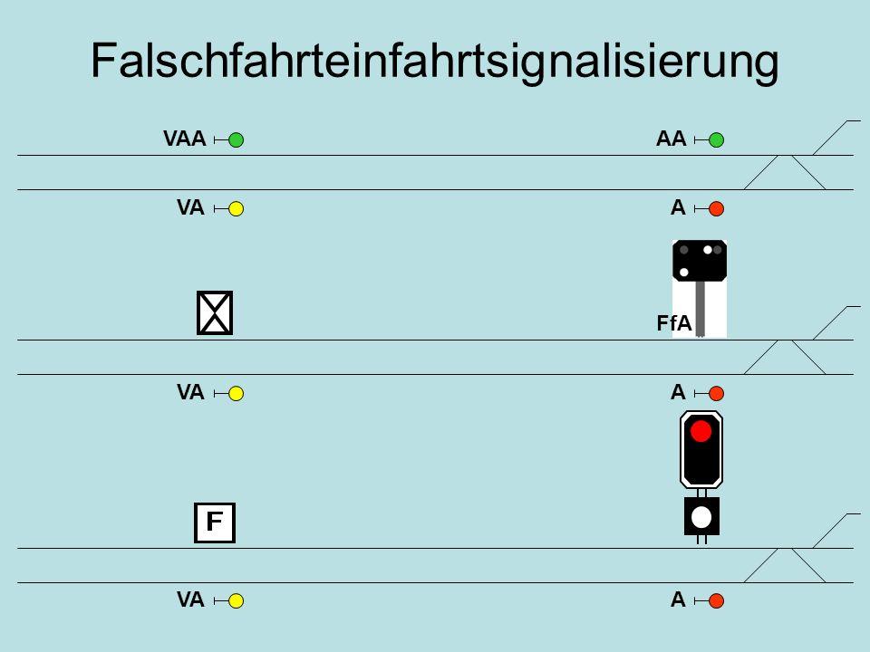 Falschfahrteinfahrtsignalisierung A AA VA VAA AVA FfA AVA