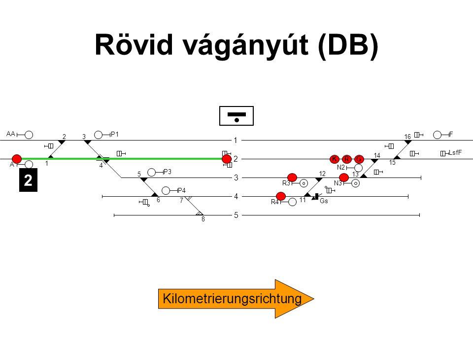 1 2 3 4 5 1 2 3 4 5 6 7 8 11 Gs 12 13 14 15 16 Kilometrierungsrichtung A AA P1 P3 P4 F LsfF N2 N3R3 R4 RKG 2 Rövid vágányút (DB)