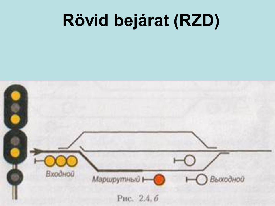 2.2 Rövid bejárat (RZD)