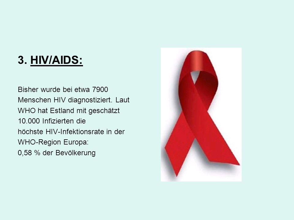 3. HIV/AIDS: Bisher wurde bei etwa 7900 Menschen HIV diagnostiziert. Laut WHO hat Estland mit geschätzt 10.000 Infizierten die höchste HIV-Infektionsr