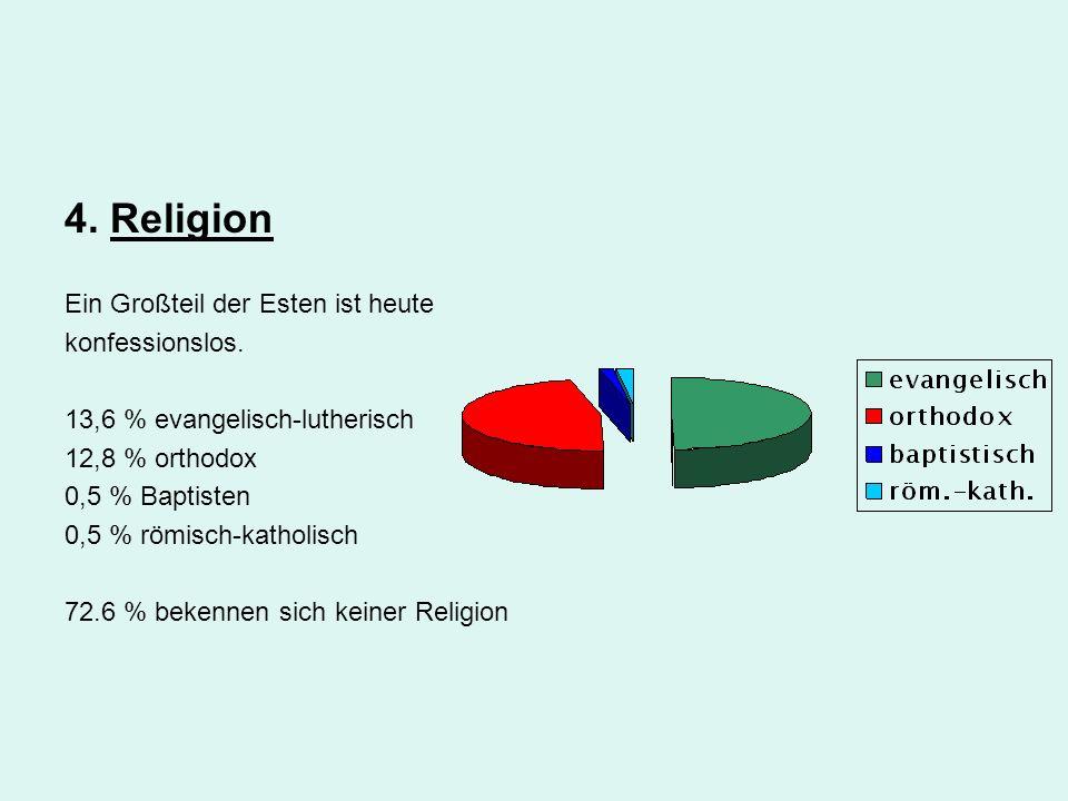 4. Religion Ein Großteil der Esten ist heute konfessionslos. 13,6 % evangelisch-lutherisch 12,8 % orthodox 0,5 % Baptisten 0,5 % römisch-katholisch 72