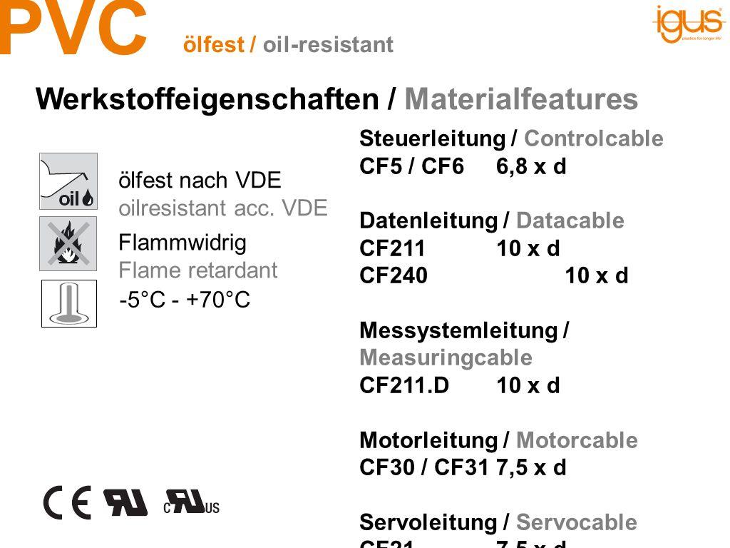 PUR Ölbeständig oilresistant Zulassungen: Halogenfrei halogen-free Werkstoffeigenschaften / Materialfeatures halogenfrei / halogenfree -20°C - +80°C Servoleitung / Servocable CF26010 x d LWL – Kabel / FOC – cable CFLG.6LG12 x d CFLK12 x d