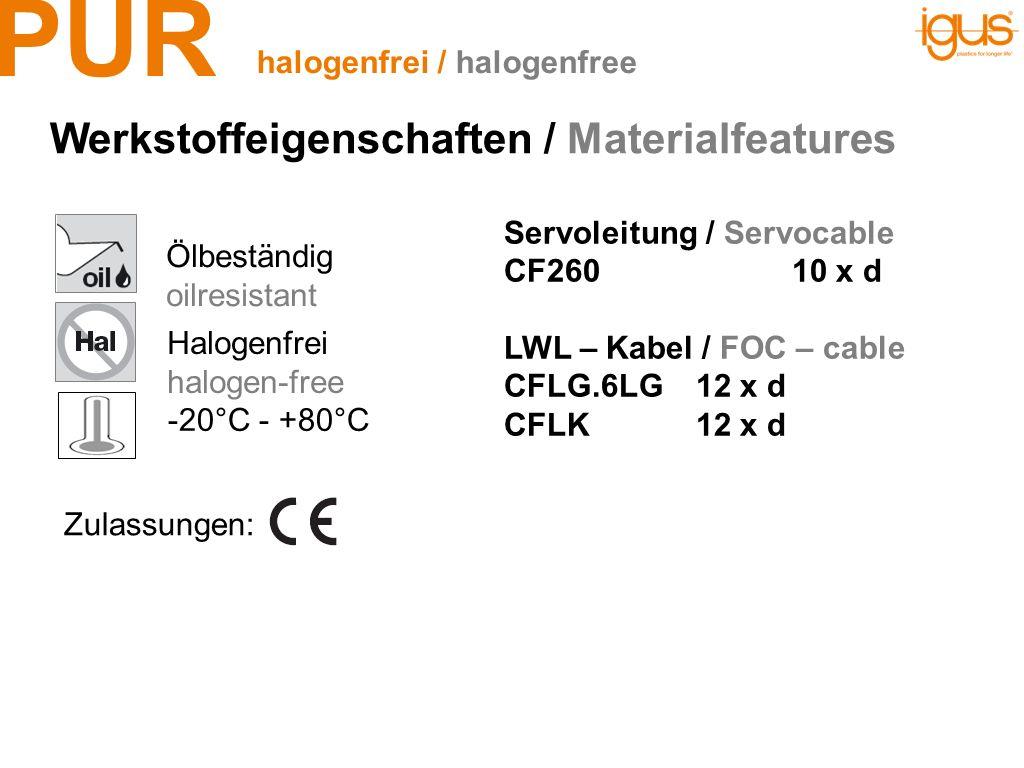 PUR ölbeständig oil-resistant flammwidrig flame-retardant Zulassungen: halogenfrei halogen-free Halogenfrei & flammwidrig / halogen-free & flame retardant -20°C - +80°C Steuerleitung / Controlcable CF77 / CF786,8 x d Messystemleitung / Measuringcable CF113.D10 x d Servoleitung / Servocable CF277,5 x d