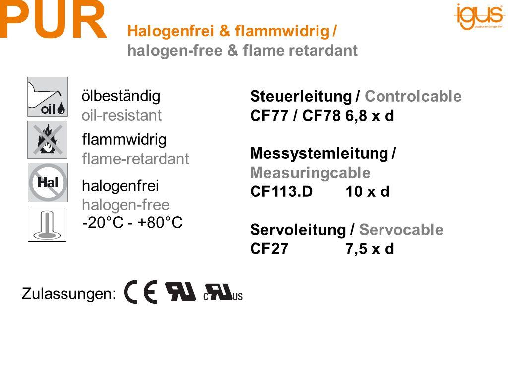 TPE Zulassungen: Werkstoffeigenschaften / Materialfeatures halogenfrei / halogenfree Ölbeständig oilresistant Halogenfrei halogen-free -35°C - +100°C Steuerleitung / Controlcable CF9 / CF105 x d CF98 / CF994 x d Datenleitung / Datacable CF1110 x d – 12,5 x d Messystemleitung / Measuringcable CF11.D10 x d CF111.D12 x d Motorleitung / Motorcable CF37 / CF387,5 x d CF330 / CF3407,5 x d