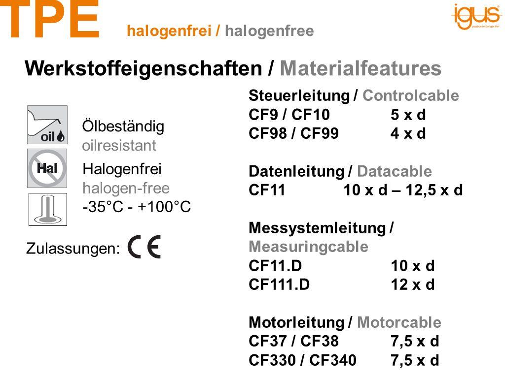 TPE UL ölbeständig Werkstoffeigenschaften / Materialfeatures Flammwidrig Flame retardant Steuerleitung / Controlcable CF9.UL / CF10.UL5 x d CF98 / CF994 x d Datenleitung / Datacable CFBUS10 x d – 12,5 x d Messystemleitung / Measuringcable CF11.D10 x d CF111.D12 x d Motorleitung / Motorcable CF34.UL.D / CF35.UL7,5 x d CF300.UL.D / CF310.UL7,5 x d CFPE7,5 x d