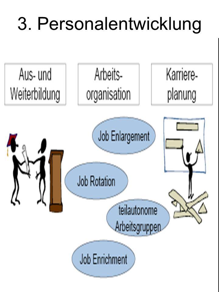 3. Personalentwicklung